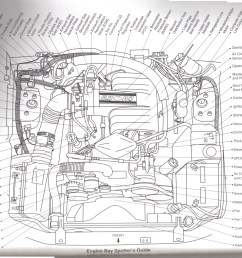 1988 ford 302 engine diagram wiring diagram rows ford 302 efi engine diagram [ 2325 x 1653 Pixel ]