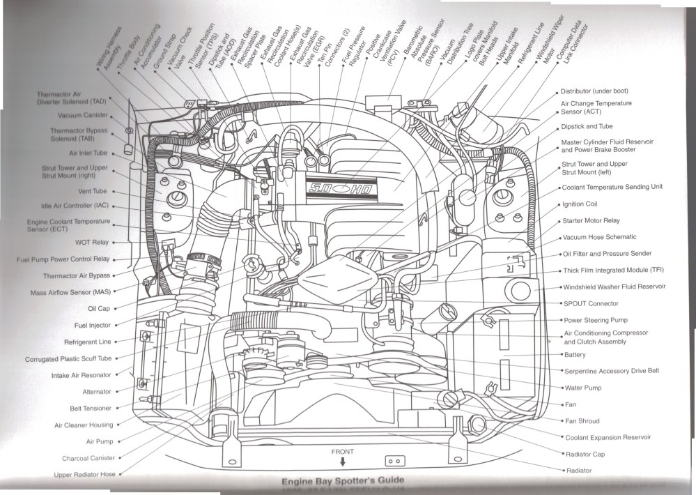 medium resolution of 1988 ford 302 engine diagram wiring diagram rows ford 302 efi engine diagram