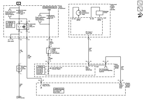 small resolution of 2006 saturn ion engine diagram my wiring diagram e4od solenoid pack temp sensor e4od transmission solenoid