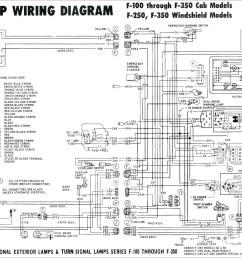 audi a4 b6 avant wiring diagram new audi a4 starter motor wiring diagram enthusiast wiring diagrams [ 1632 x 1200 Pixel ]