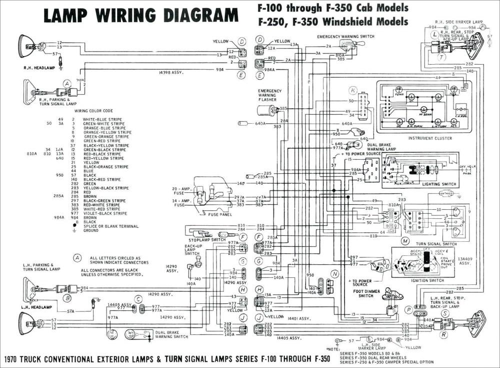 medium resolution of audi a4 b6 avant wiring diagram new audi a4 starter motor wiring diagram enthusiast wiring diagrams
