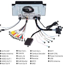 bmw x5 wiring diagram electronic diagram schaferforcongressfo schaferforcongressfo of bmw x5 wiring diagram bmw x5 sirius [ 1500 x 1500 Pixel ]