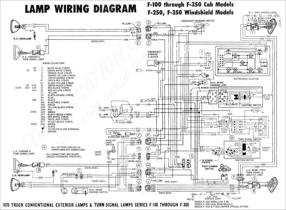 medium resolution of boat trailer wiring diagram 4 way boat trailer plug wiring diagram trusted schematics diagram of boat