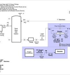 boat trailer wiring diagram 4 way boat trailer wiring diagram 4 plug of boat trailer wiring [ 3158 x 2408 Pixel ]
