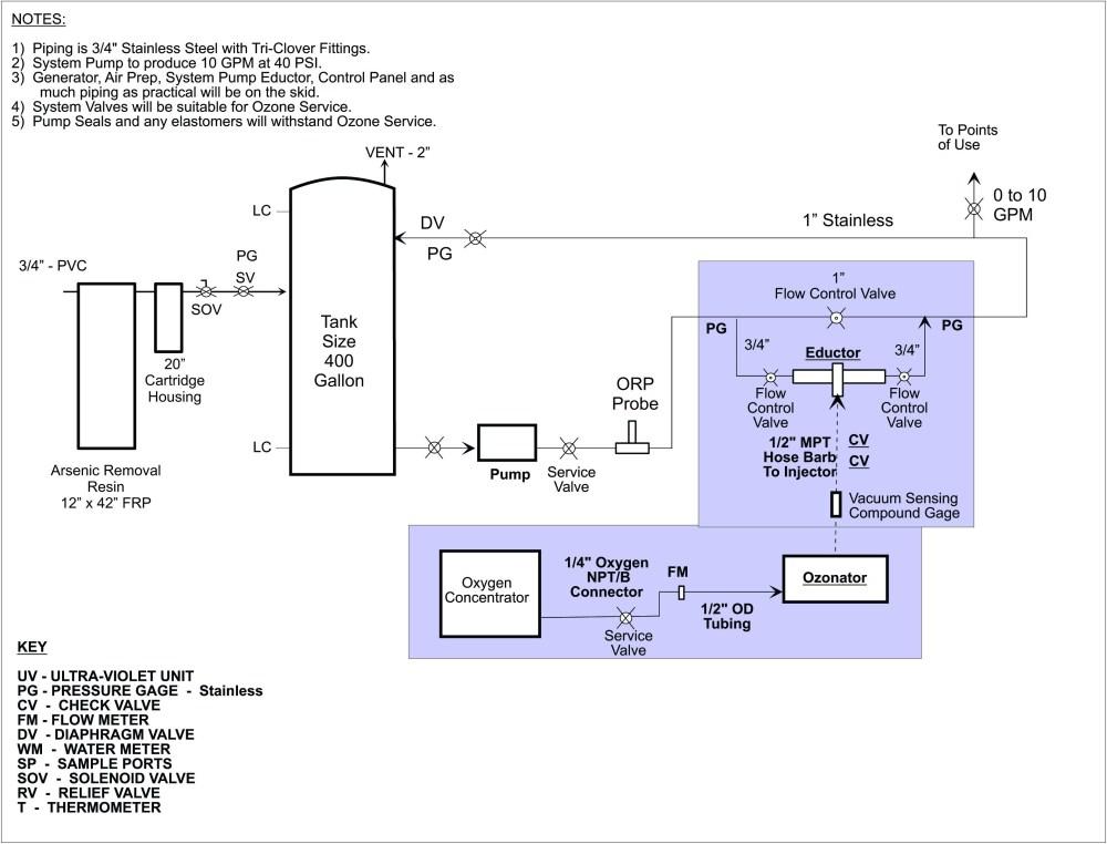 medium resolution of boat trailer wiring diagram 4 way boat trailer wiring diagram 4 plug of boat trailer wiring