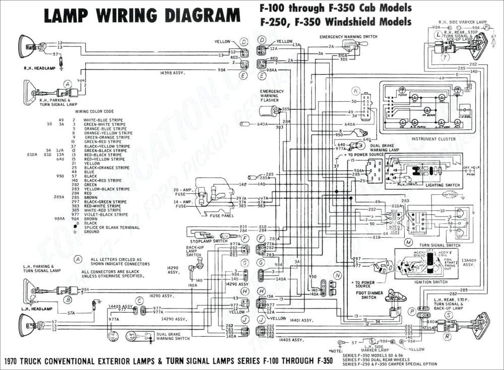 medium resolution of 7 3 idi engine diagram wiring diagram library electrical fuse box diagram 73 idi fuse diagram