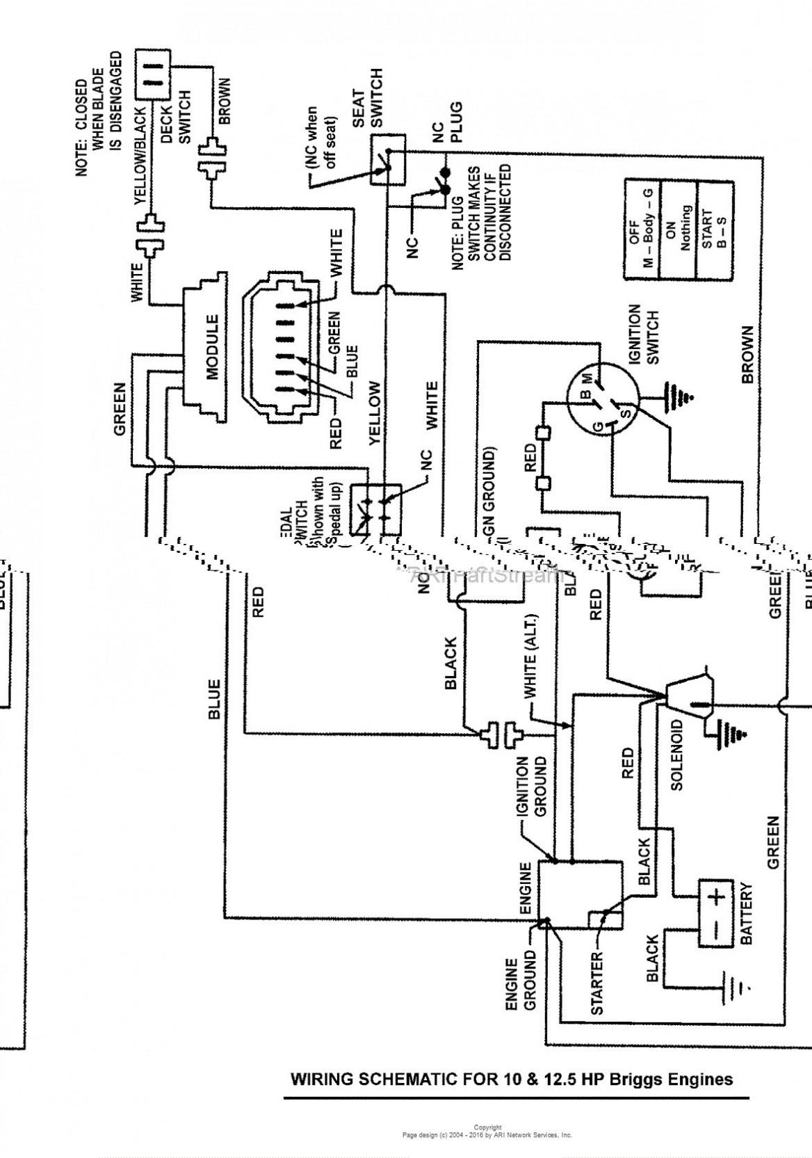 Wiring Manual PDF: 17 Hp Briggs Stratton Wiring Diagram Hecho