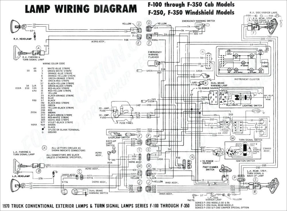 medium resolution of buick rendezvous engine diagram 2003 buick lesabre radio wiring diagram book f53 wiring radio of buick