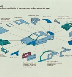 car body parts diagram car body parts names diagram of car body parts diagram 2003 cadillac [ 1666 x 1210 Pixel ]