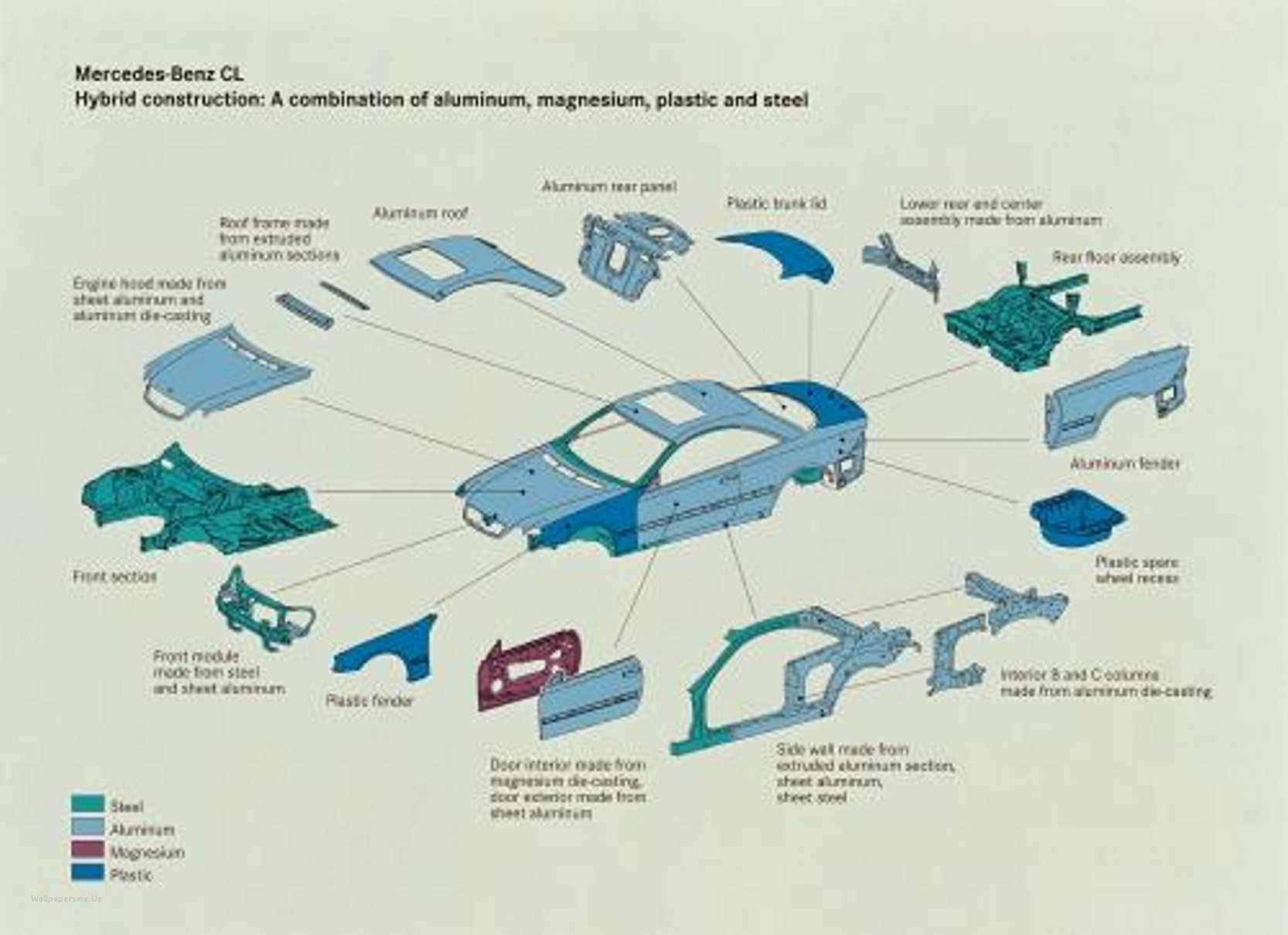 hight resolution of car body parts diagram car body parts names diagram of car body parts diagram 2003 cadillac