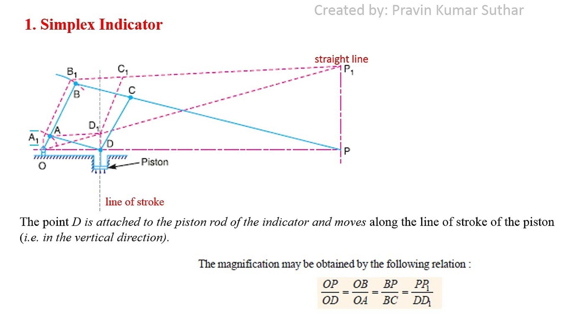 hight resolution of car engine diagram animation engine indicator mechanism mechanical detailed animation video of car engine diagram animation