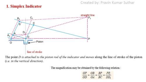 small resolution of car engine diagram animation engine indicator mechanism mechanical detailed animation video of car engine diagram animation