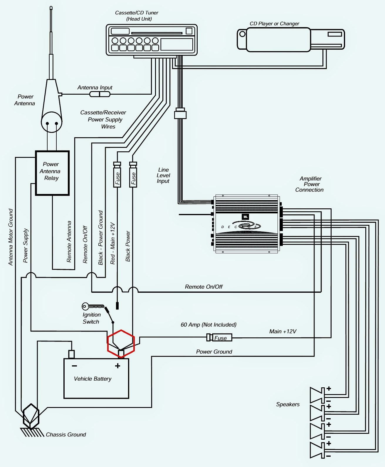 Car Radio Connections Wiring Diagram