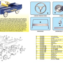 Car Wheel Parts Diagram Of A Pill Bug Part Pedal 7 1 2 Inch Tire