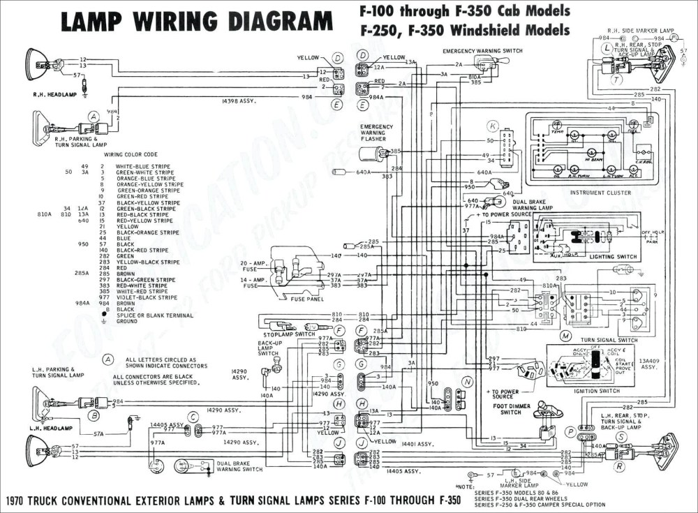 medium resolution of clifford car alarm wiring diagram 2000 ford ranger alarm wiring another blog about wiring diagram