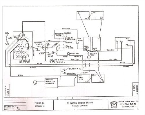 small resolution of club car engine diagram 2008 club car wiring diagram another blog about wiring diagram of
