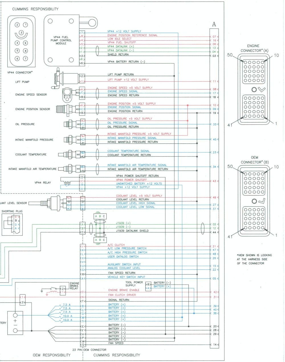medium resolution of spotlight wiring diagram 100 series landcruiser schematic diagramsspotlight wiring diagram 100 series landcruiser wiring library relay