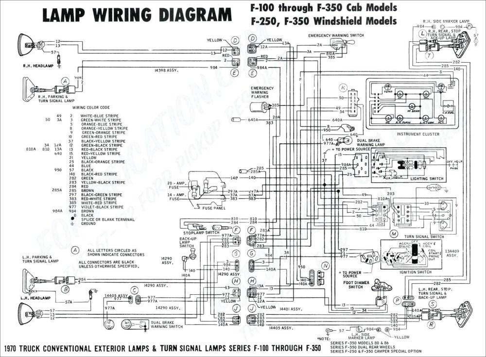 medium resolution of daewoo matiz engine diagram how to detect a bad map sensor symptoms wiring diagram for daewoo matiz