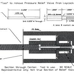 Dayton Gear Motor Wiring Diagram Wrx Electric Motors