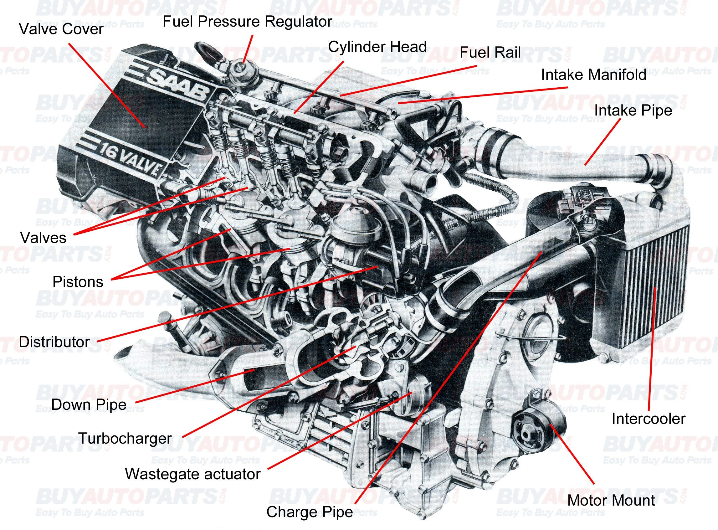 golf mk5 stereo wiring diagram lincoln ranger 8 welder of car motor pin by jimmiejanet testellamwfz on what does an engine with turbo – my ...