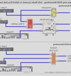 direct tv wiring diagram wiring diagram for directv genie lorestanfodirect tv wiring diagram directv house wiring [ 1607 x 1238 Pixel ]