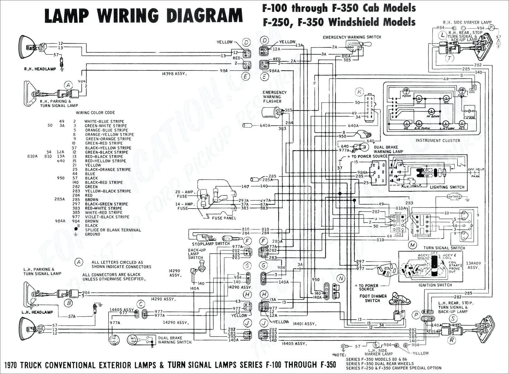 Dual Air Brake System Diagram