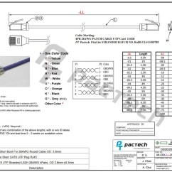 Ethernet Patch Cable Wiring Diagram Guitar String Names My
