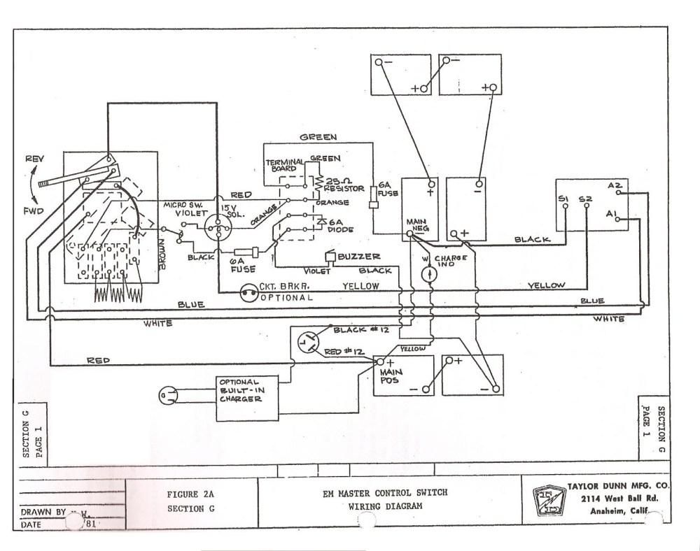 medium resolution of yamaha g22a golf cart wiring diagram wiring diagrams u2022 yamaha golf cart wiring diagram yamaha g22e wiring diagram