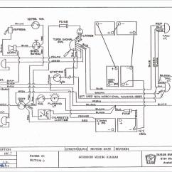 1982 Ez Go Golf Cart Wiring Diagram Wind Generator Easy Best Library Columbia 2000 Todays Rh 8 6 1813weddingbarn Com Par