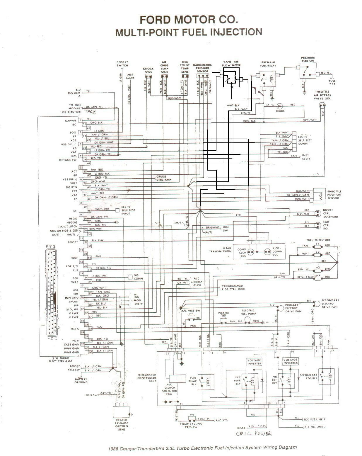 hight resolution of ford ranger wiring harness diagram 1985 ford ranger wiring diagram lorestanfo of ford ranger wiring harness