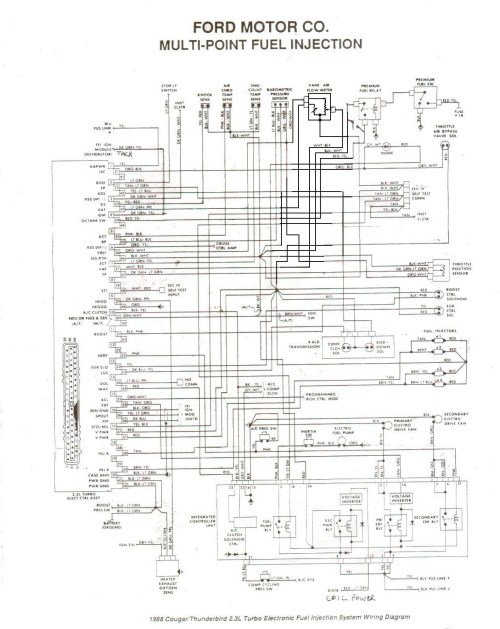 small resolution of ford ranger wiring harness diagram 1985 ford ranger wiring diagram lorestanfo of ford ranger wiring harness