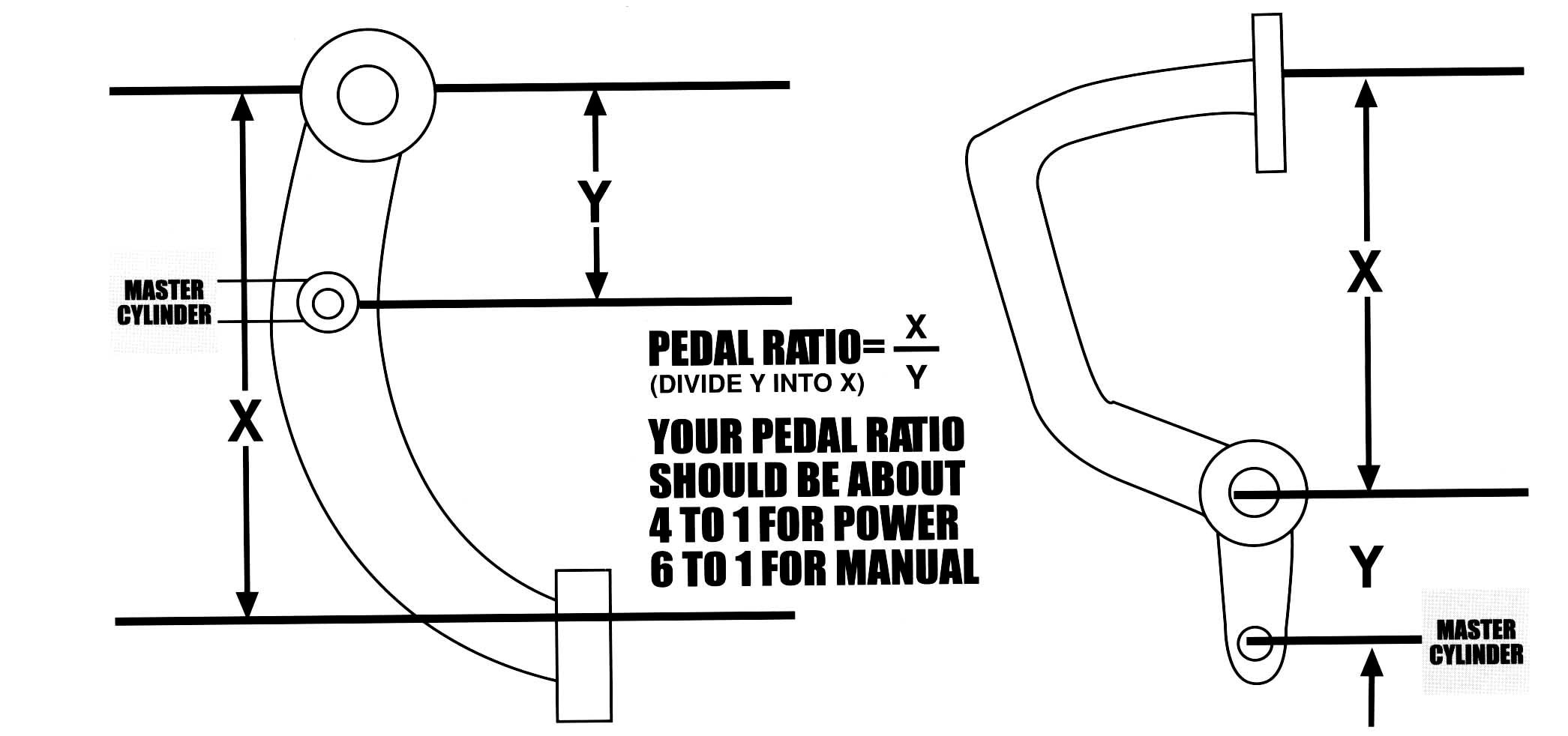 Gm Master Cylinder Diagram