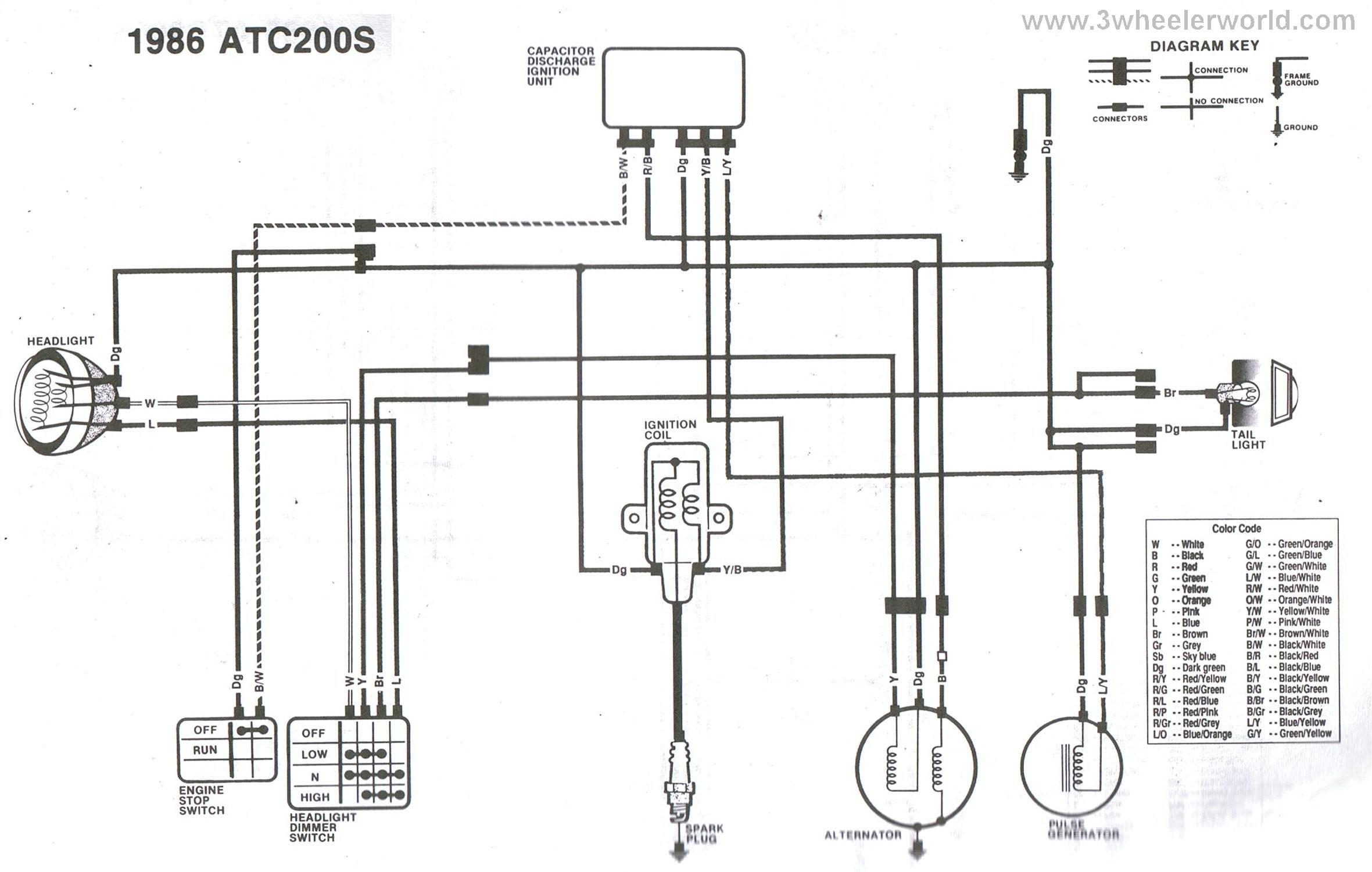 yamaha xt250 wiring diagram ford focus mk1 towbar honda foreman 450 parts | my