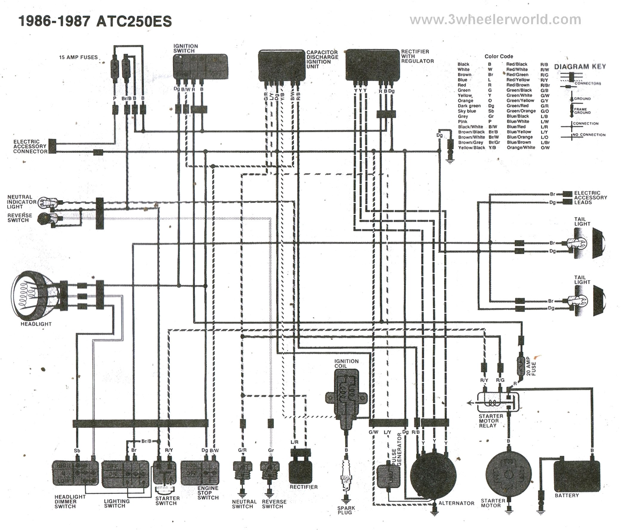 Wiring Diagram 350z