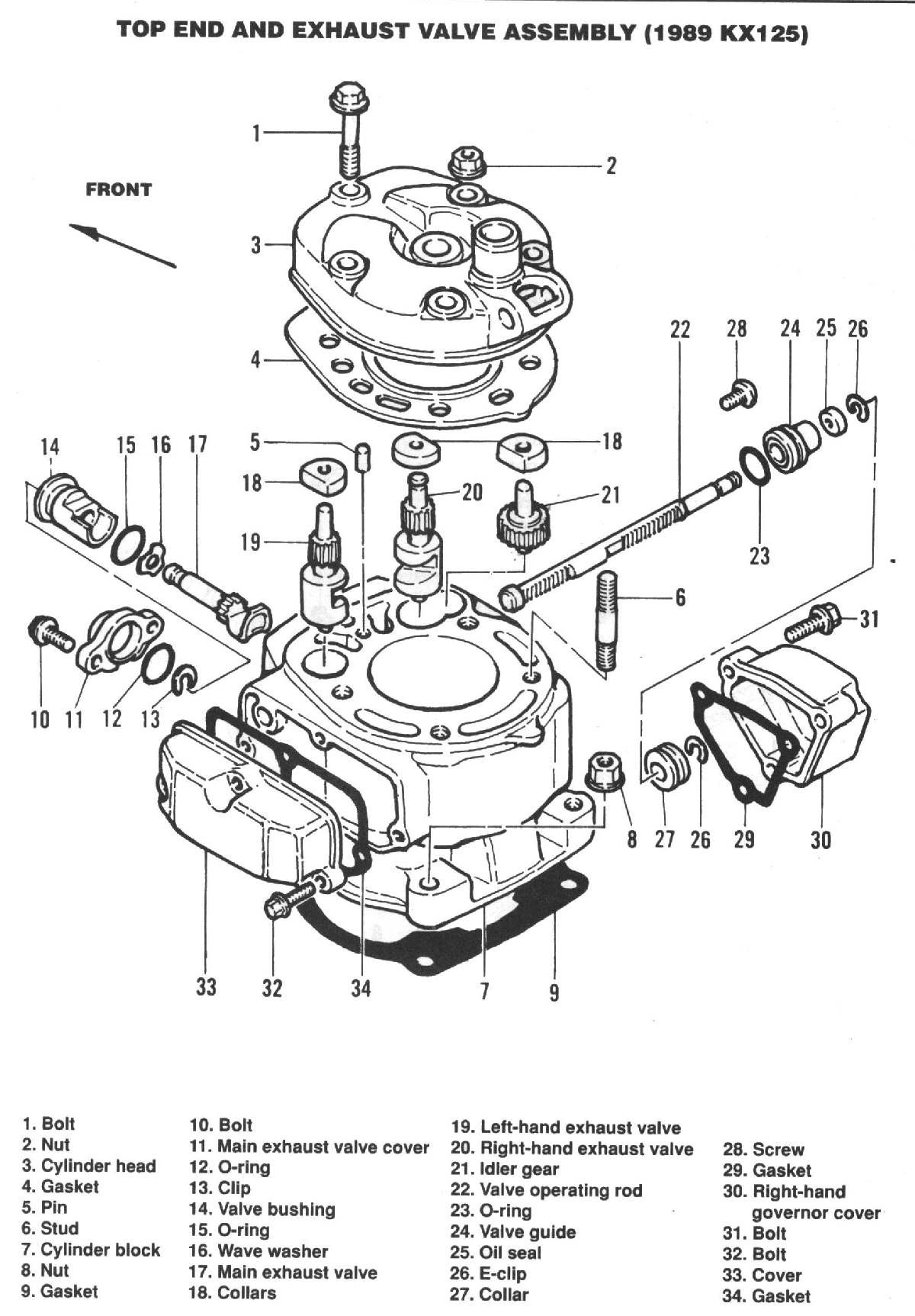 Kx 125 Engine Diagram Print Page How to Reduce the Kips