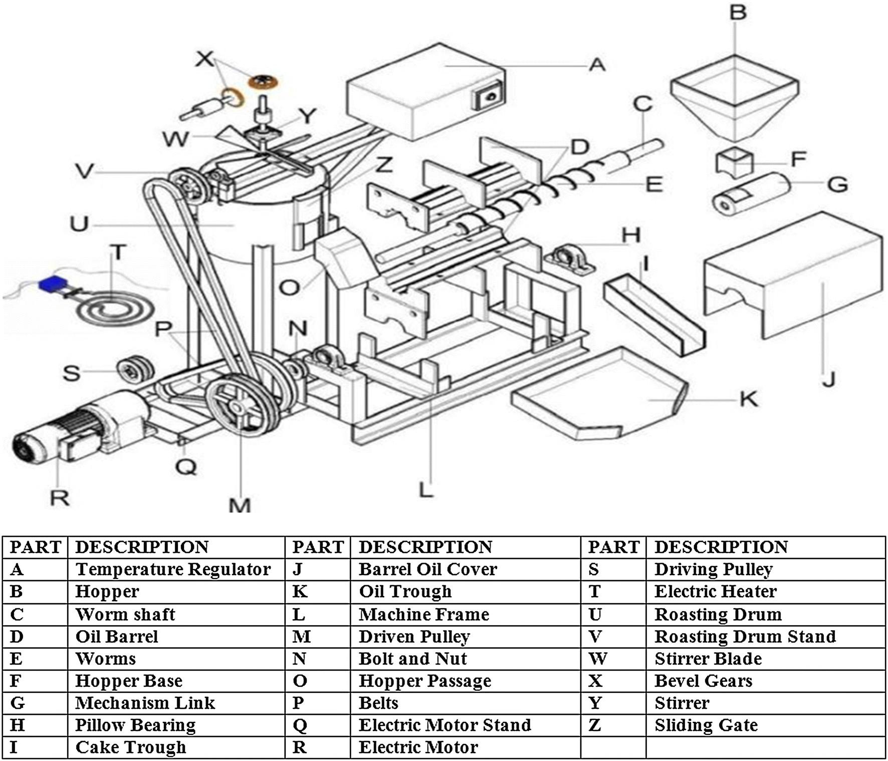 Mbe 4000 Engine Diagram Development Testing and
