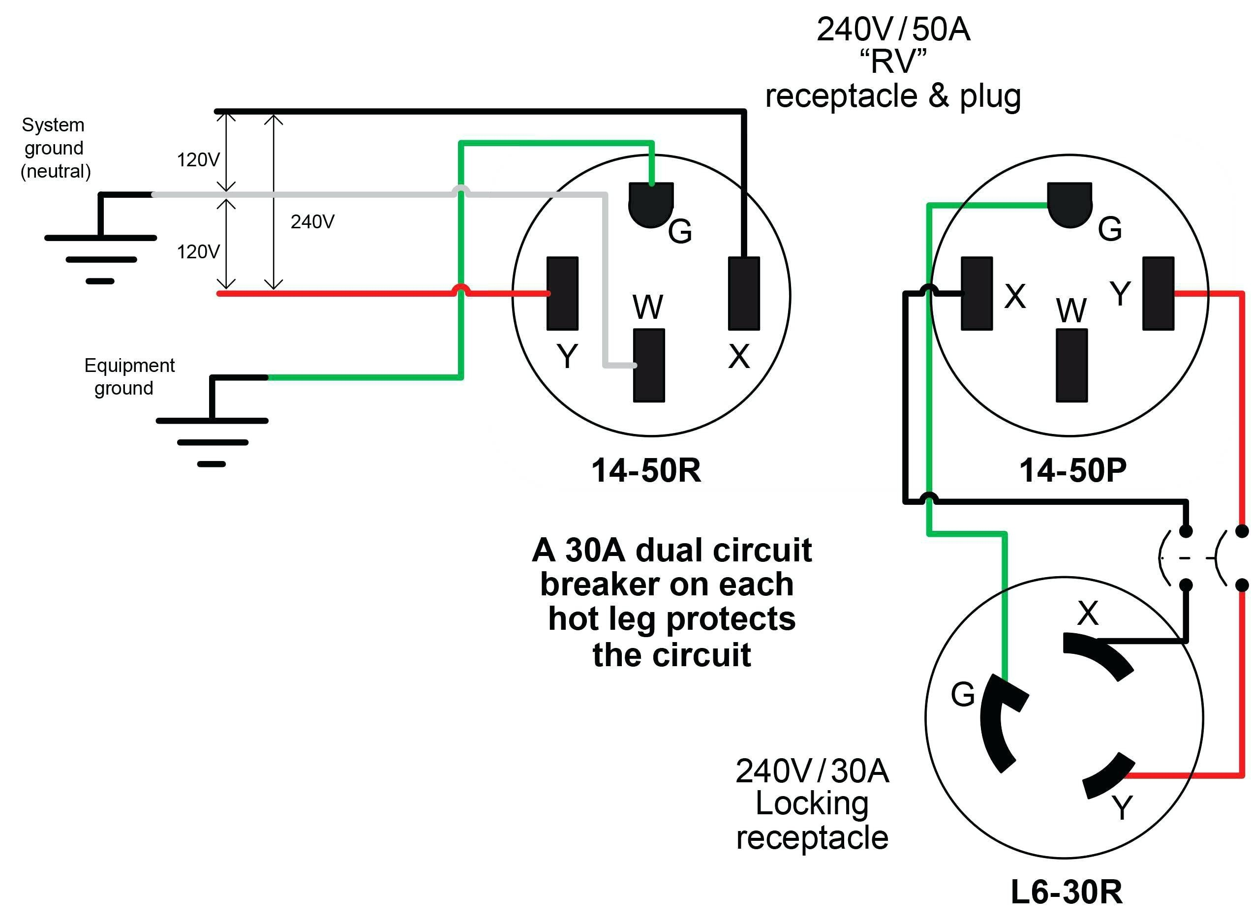 wiring diagram for nema 14 50r receptacle a duplex outlet my