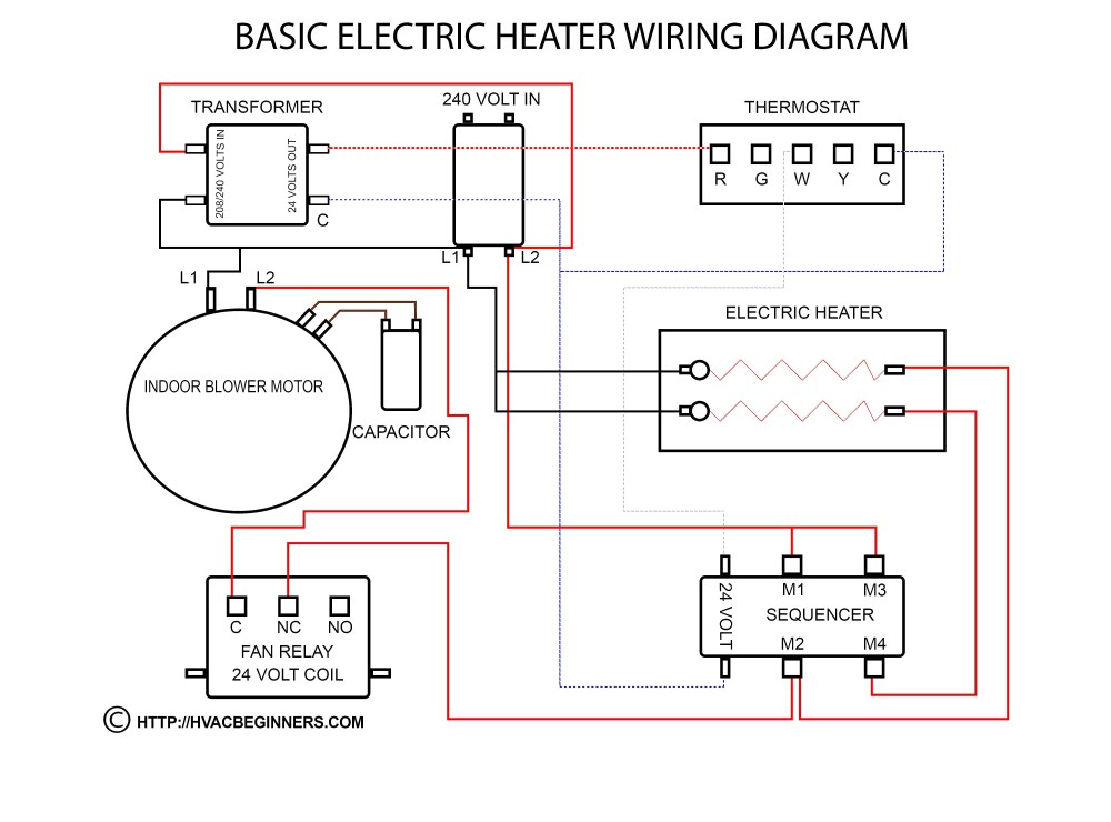 medium resolution of ohv engine diagram 2015 silverado x61a wiring diagrams ly content resource of ohv engine diagram 2004