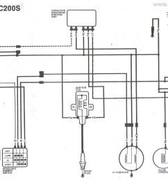ohv engine diagram free honda wiring diagram another blog about wiring diagram of ohv engine [ 2361 x 1501 Pixel ]