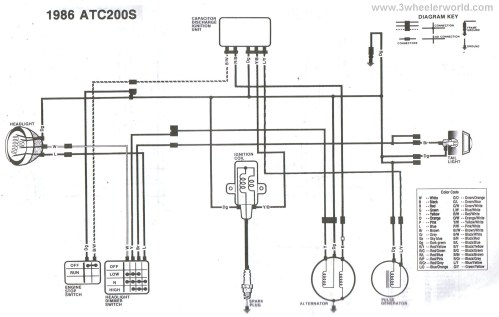 small resolution of ohv engine diagram free honda wiring diagram another blog about wiring diagram of ohv engine