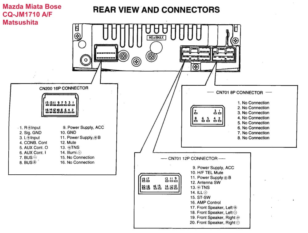 medium resolution of panasonic car stereo wiring diagram sony deck wiring diagram wiring schematics diagram of panasonic car stereo