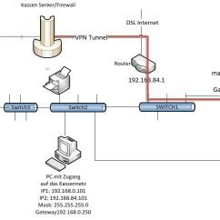 Bt Phone Cable Wiring Diagram 2004 Kia Sedona Jack My
