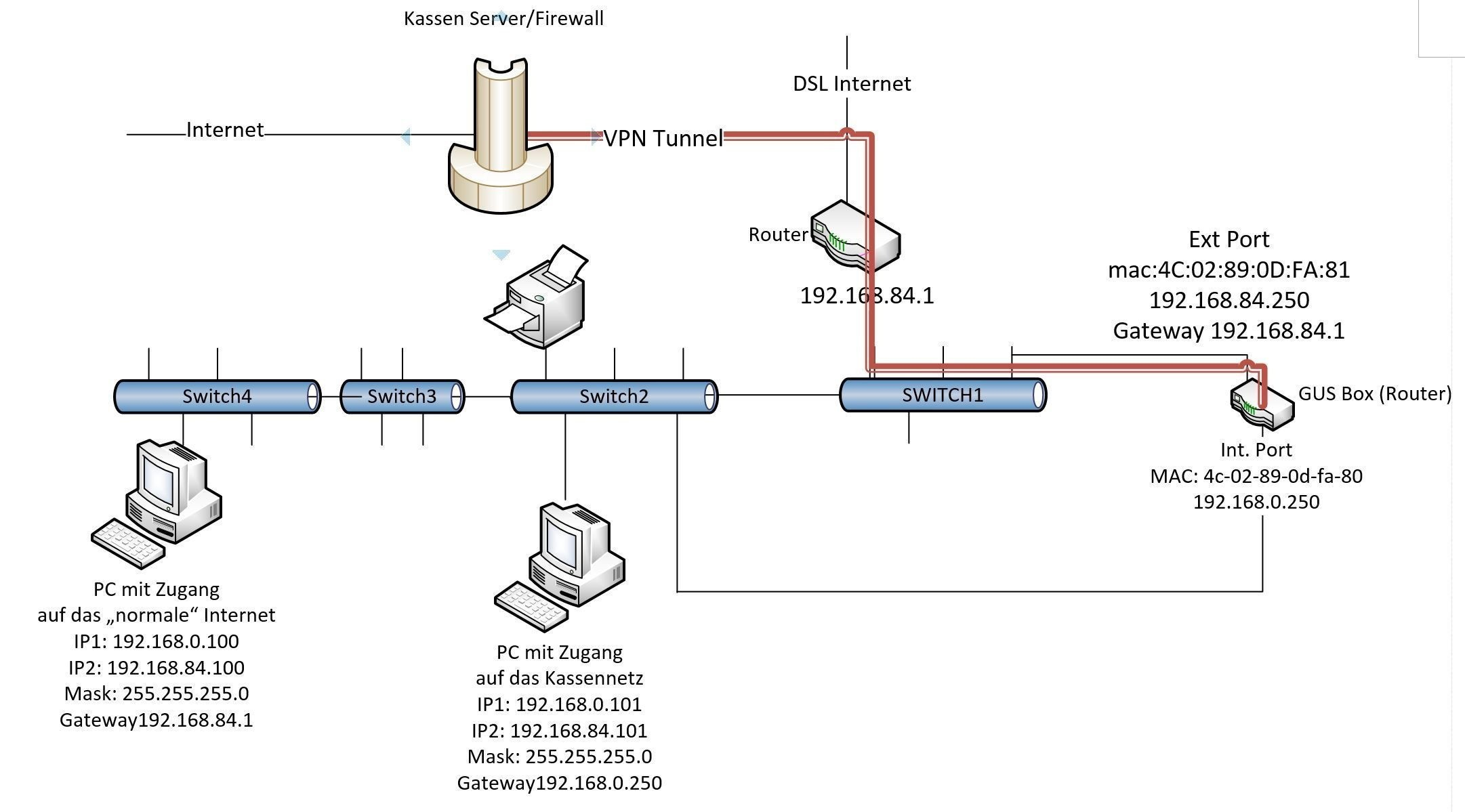 bt phone socket wiring diagram broadband what is the use of er jack my