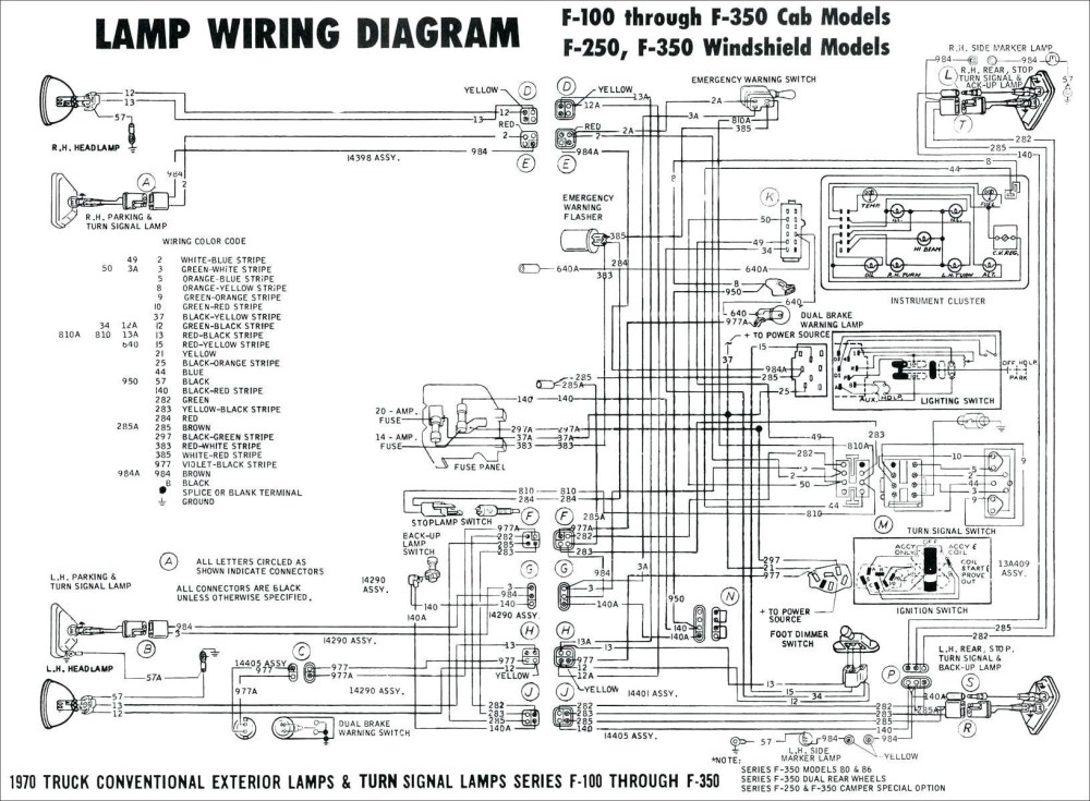 medium resolution of  wiring diagrams of remote control related post