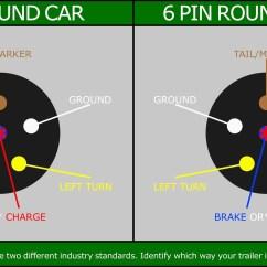 7 Blade Truck Wiring Diagram Drayton Central Heating Programmer Trailer Plug Way