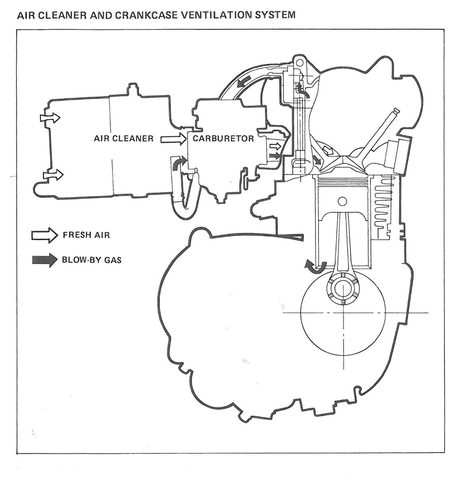 Xs650 Engine Diagram