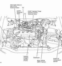 1993 nissan sentra engine diagram 1995 nissan altima engine diagram wiring diagram paper of 1993 nissan [ 1975 x 1599 Pixel ]
