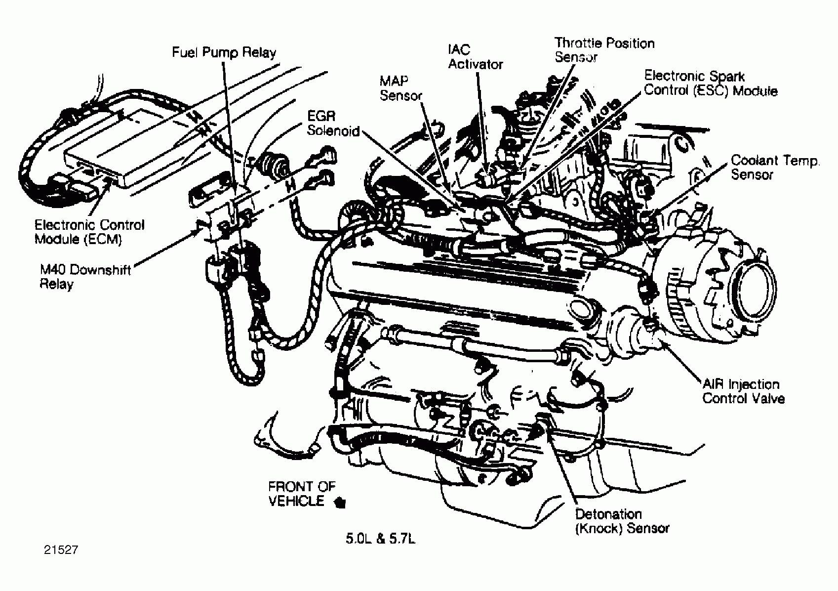 Exploded Car Diagram