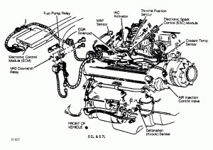 Exploded Car Diagram | My Wiring DIagram