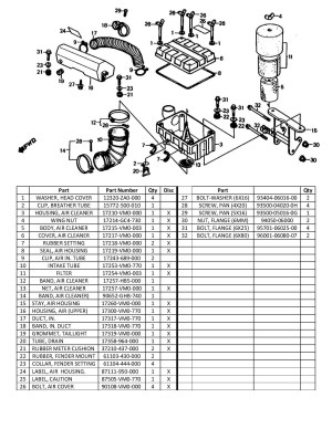 Honda Mower Parts Diagram | My Wiring DIagram